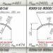 Радиусная панель R300 в новых высотах