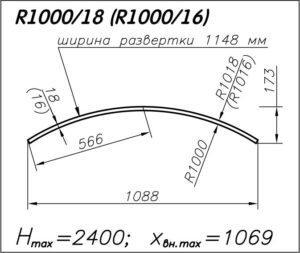 Радиусная панель R1000