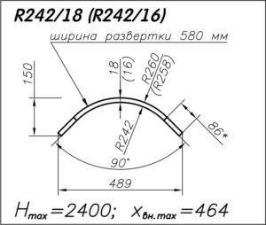 Радиусная панель R242