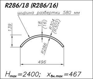 Радиусная панель R286