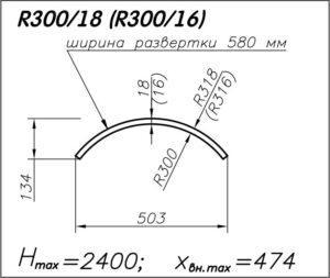 Радиусная панель R300