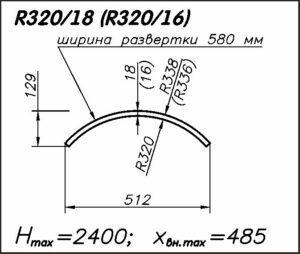 Радиусная панель R320