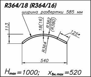 Радиусная панель R364