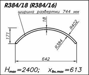 Радиусная панель R384