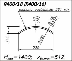 Радиусная панель R400