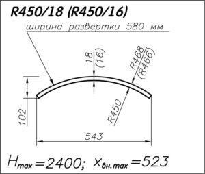 Радиусная панель R450