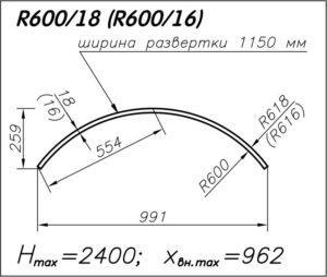 Радиусная панель R600