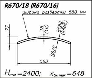 Радиусная панель R670