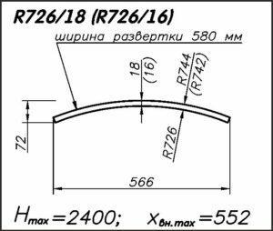 Радиусная панель R726